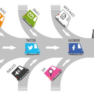 Importancia del tráfico en tu pagina web.